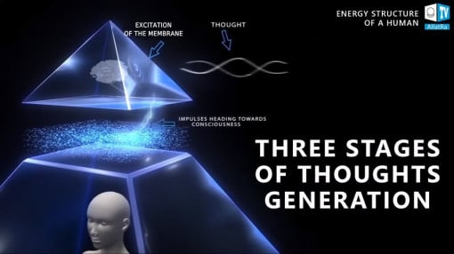 Human Energy Structure in the Invisible World. Primordial Knowledge